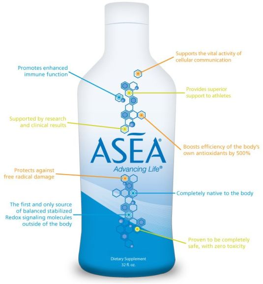 an image of a bottle of Asea. Aseaglobal.com